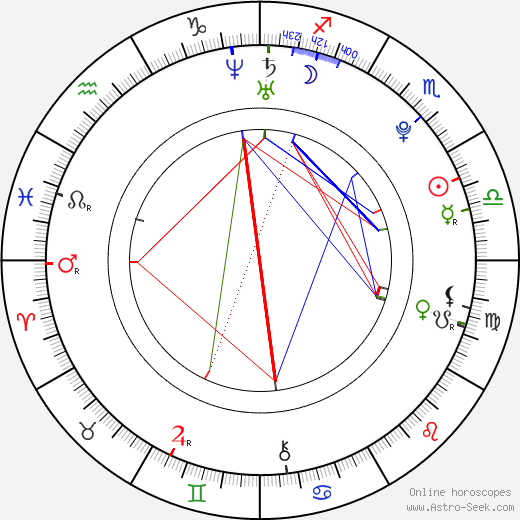 Mesut Özil birth chart, Mesut Özil astro natal horoscope, astrology