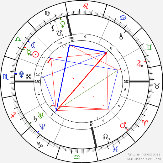 Мохаммед Мера Mohammed Merah день рождения гороскоп, Mohammed Merah Натальная карта онлайн