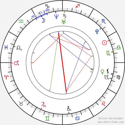 Moris Pfeifhofer tema natale, oroscopo, Moris Pfeifhofer oroscopi gratuiti, astrologia