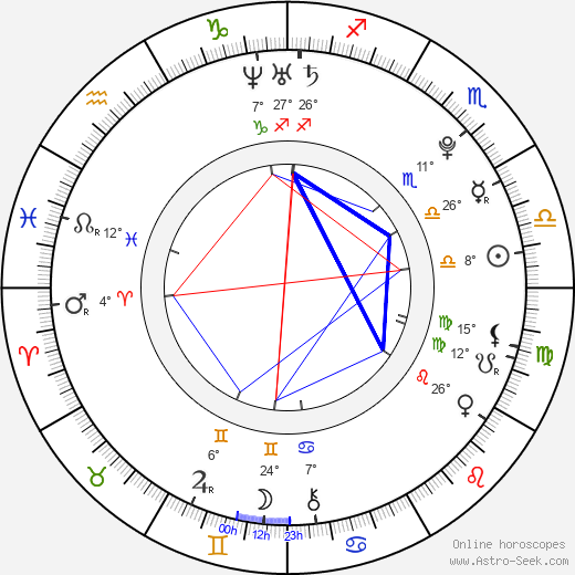 Norie Yasui birth chart, biography, wikipedia 2018, 2019