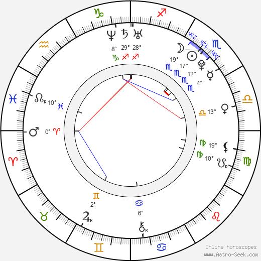 Analeigh Tipton birth chart, biography, wikipedia 2020, 2021