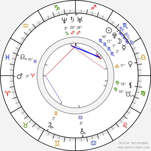 Chris McNally birth chart, biography, wikipedia 2019, 2020