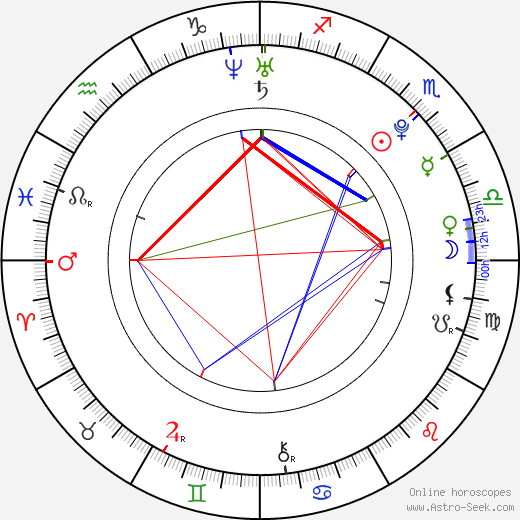 Hye-rin Han astro natal birth chart, Hye-rin Han horoscope, astrology