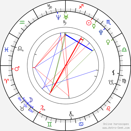 Jamie Campbell Bower astro natal birth chart, Jamie Campbell Bower horoscope, astrology