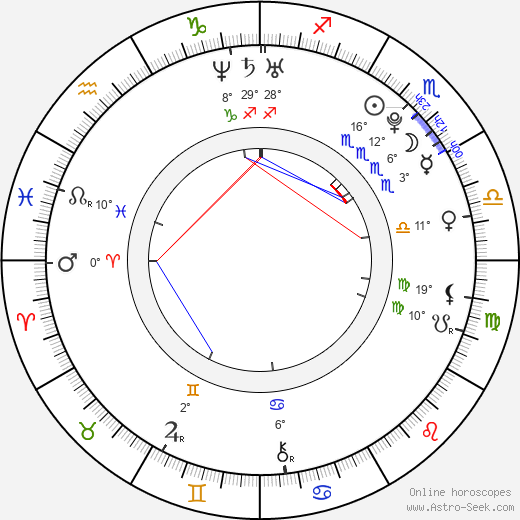 Jared Kusnitz birth chart, biography, wikipedia 2018, 2019