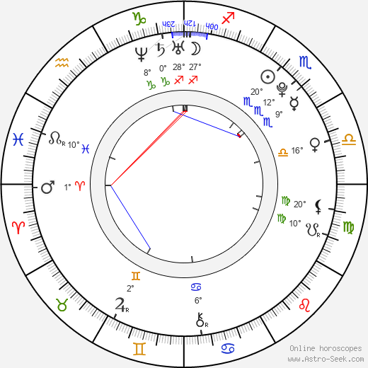 Jason Chen birth chart, biography, wikipedia 2019, 2020