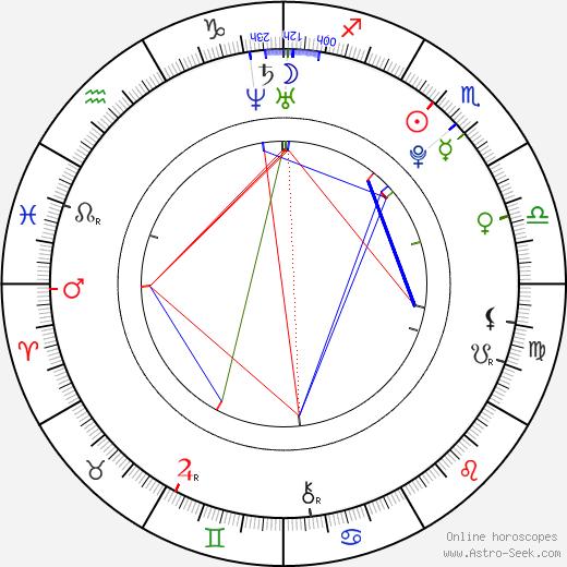 Jason Chen birth chart, Jason Chen astro natal horoscope, astrology