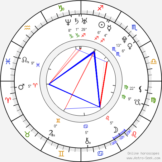 Joe Cole birth chart, biography, wikipedia 2019, 2020