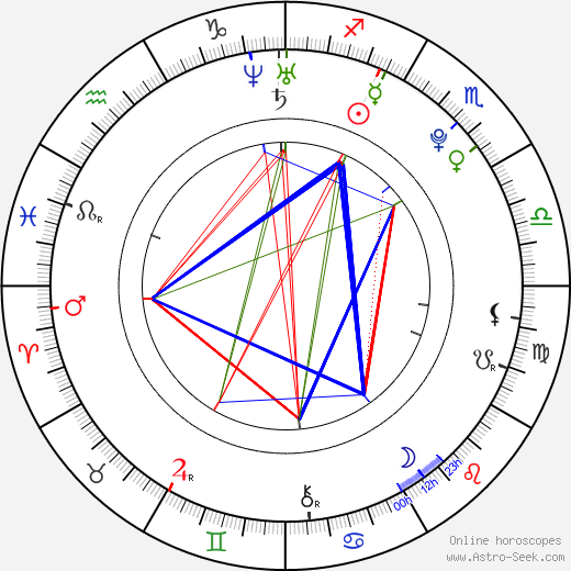 Joe Cole astro natal birth chart, Joe Cole horoscope, astrology