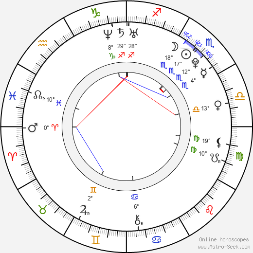 Nikki Blonsky birth chart, biography, wikipedia 2016, 2017