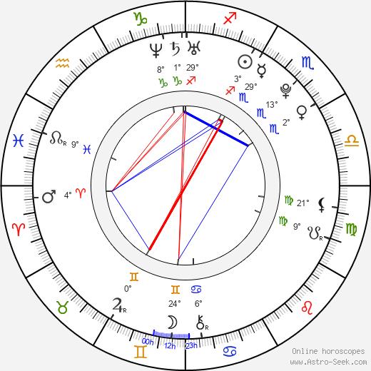 Nodar Kumaritašvili birth chart, biography, wikipedia 2020, 2021