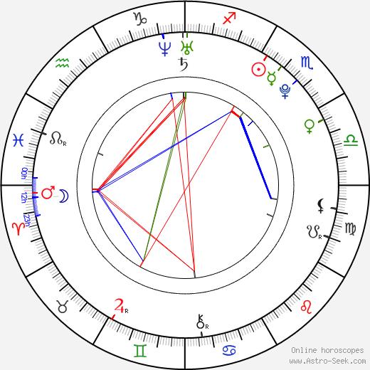 Патрик Кейн Patrick Kane день рождения гороскоп, Patrick Kane Натальная карта онлайн