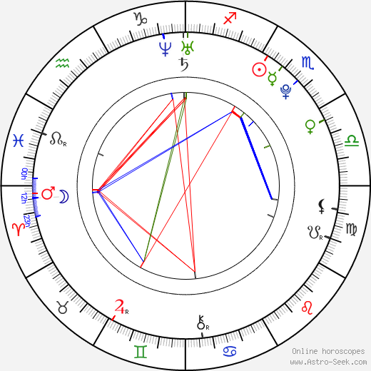 Patrick Kane astro natal birth chart, Patrick Kane horoscope, astrology