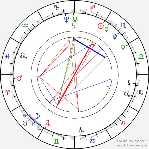 Reece Thompson день рождения гороскоп, Reece Thompson Натальная карта онлайн