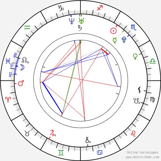Robert de Hoog birth chart, Robert de Hoog astro natal horoscope, astrology