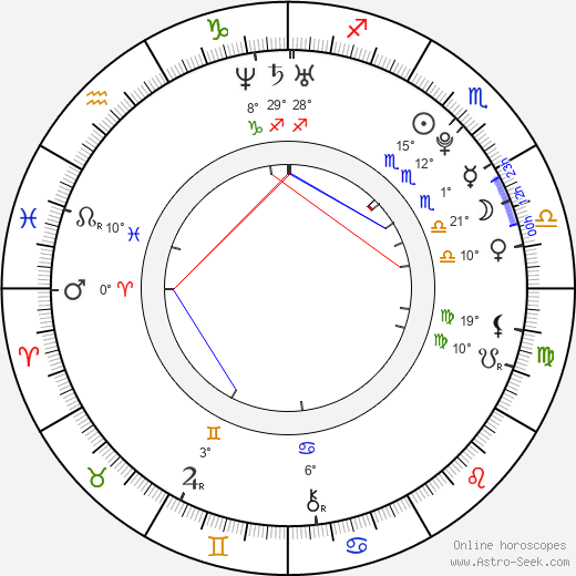 Tinie Tempah birth chart, biography, wikipedia 2018, 2019