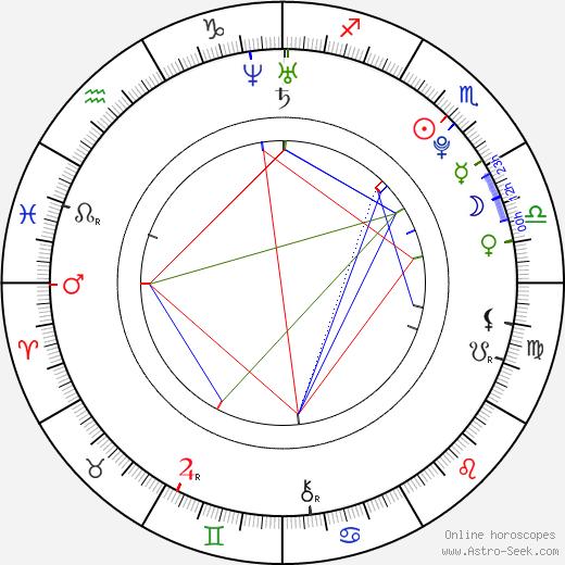 Тайни Темпа Tinie Tempah день рождения гороскоп, Tinie Tempah Натальная карта онлайн