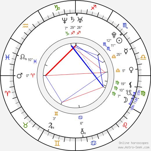 Trevor Einhorn birth chart, biography, wikipedia 2019, 2020