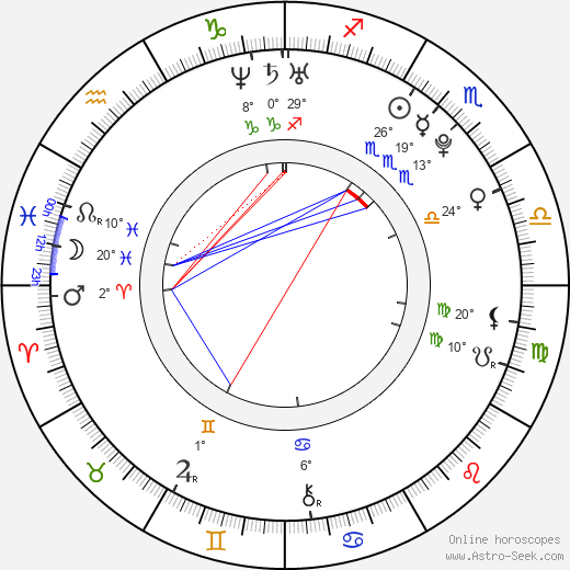 Xander Corvus birth chart, biography, wikipedia 2020, 2021