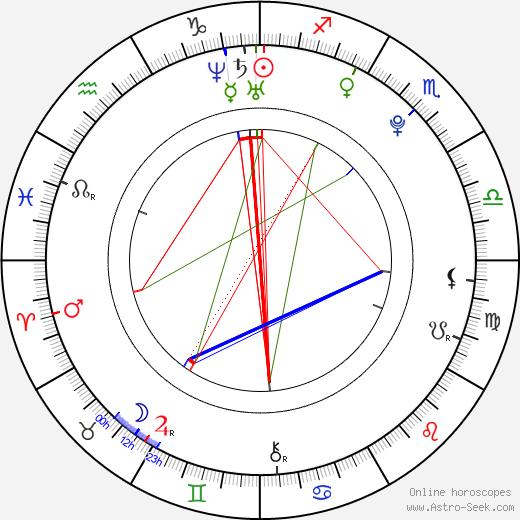 Álex Merino astro natal birth chart, Álex Merino horoscope, astrology