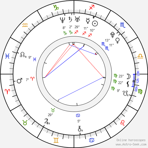 Alfie Enoch birth chart, biography, wikipedia 2018, 2019