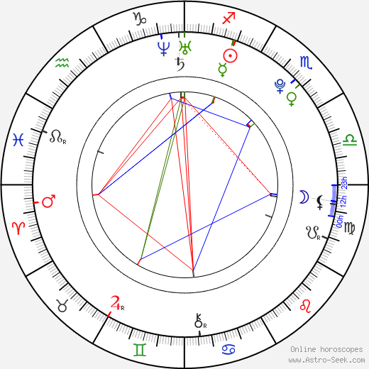 Alfie Enoch astro natal birth chart, Alfie Enoch horoscope, astrology