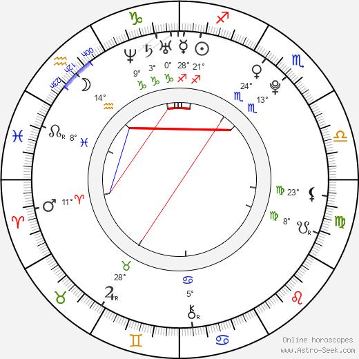 Arseny Borodin birth chart, biography, wikipedia 2019, 2020