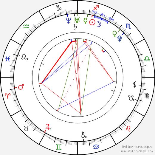 Carla Abrahamsen astro natal birth chart, Carla Abrahamsen horoscope, astrology