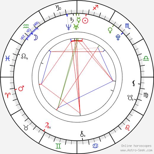 Denisa Barešová tema natale, oroscopo, Denisa Barešová oroscopi gratuiti, astrologia