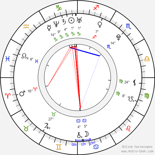 Eliana Ramos birth chart, biography, wikipedia 2020, 2021