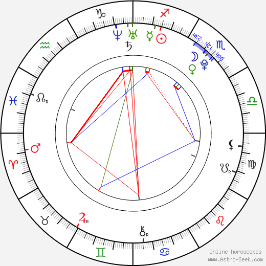 Emily Browning astro natal birth chart, Emily Browning horoscope, astrology