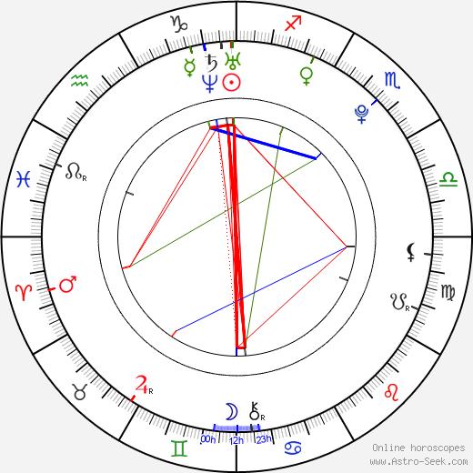 Эри Камэи Eri Kamei день рождения гороскоп, Eri Kamei Натальная карта онлайн
