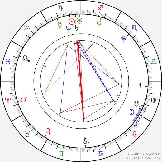 Хейли Уильямс Hayley Williams день рождения гороскоп, Hayley Williams Натальная карта онлайн