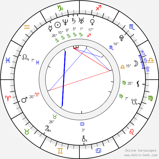 Jada Stevens birth chart, biography, wikipedia 2020, 2021