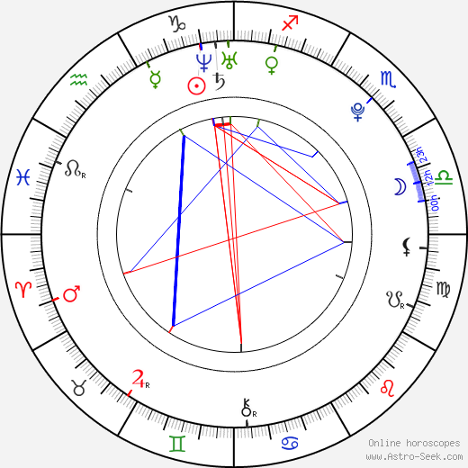 Jada Stevens birth chart, Jada Stevens astro natal horoscope, astrology