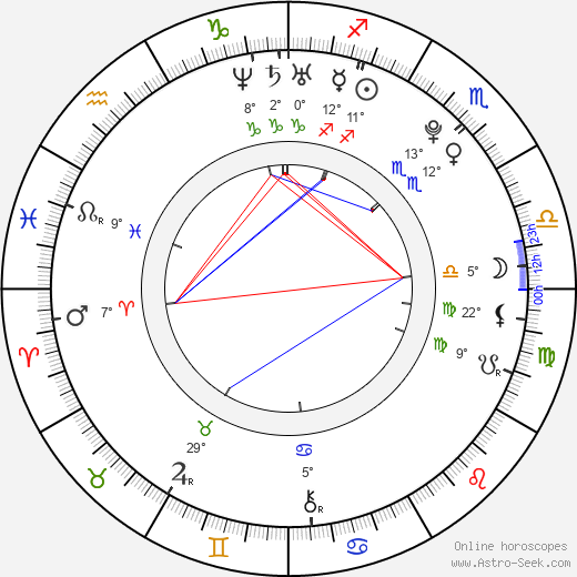 Kim Hyeong Gon birth chart, biography, wikipedia 2019, 2020