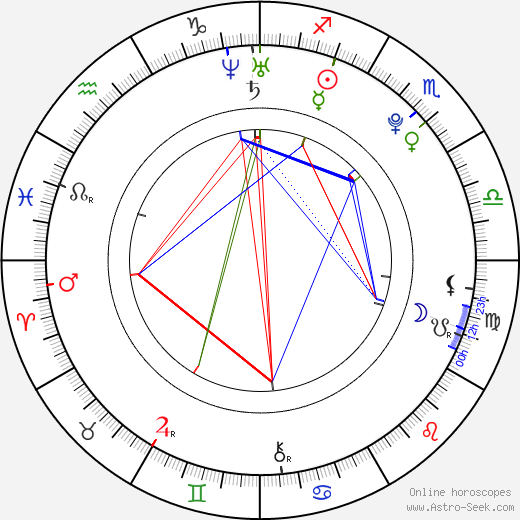 Léa Castel astro natal birth chart, Léa Castel horoscope, astrology