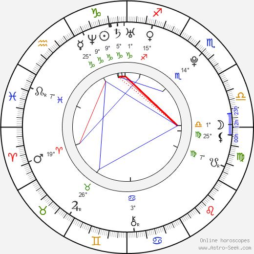 Leon Jackson birth chart, biography, wikipedia 2019, 2020
