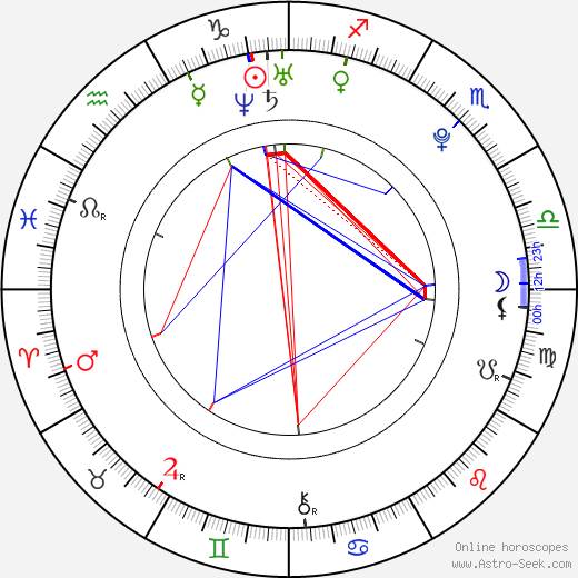Leon Jackson astro natal birth chart, Leon Jackson horoscope, astrology