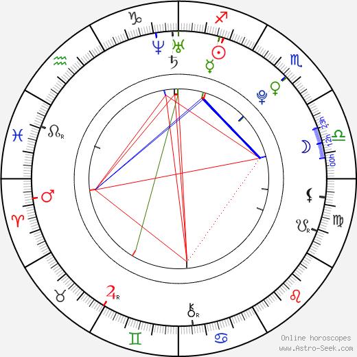 Mario Maurer tema natale, oroscopo, Mario Maurer oroscopi gratuiti, astrologia