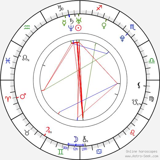 Rickie Fowler tema natale, oroscopo, Rickie Fowler oroscopi gratuiti, astrologia