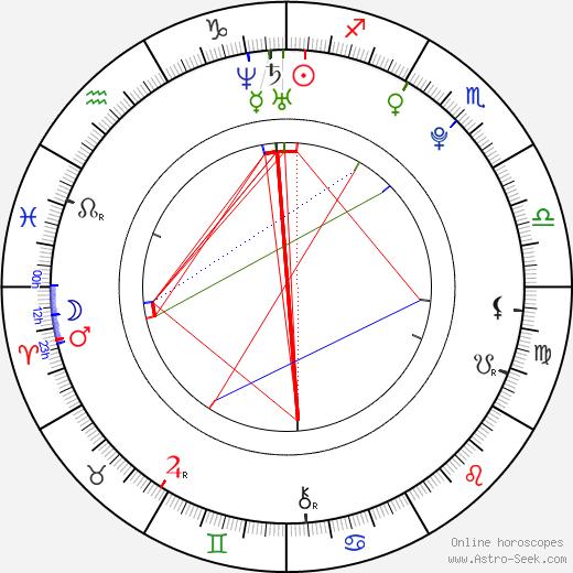 Rin Takanashi день рождения гороскоп, Rin Takanashi Натальная карта онлайн