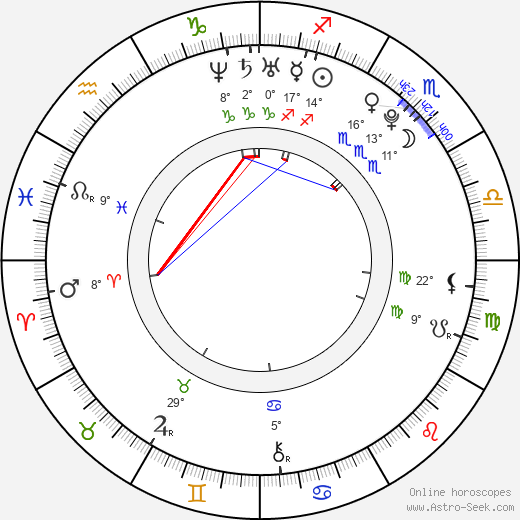 Sabrina Ouazani birth chart, biography, wikipedia 2019, 2020