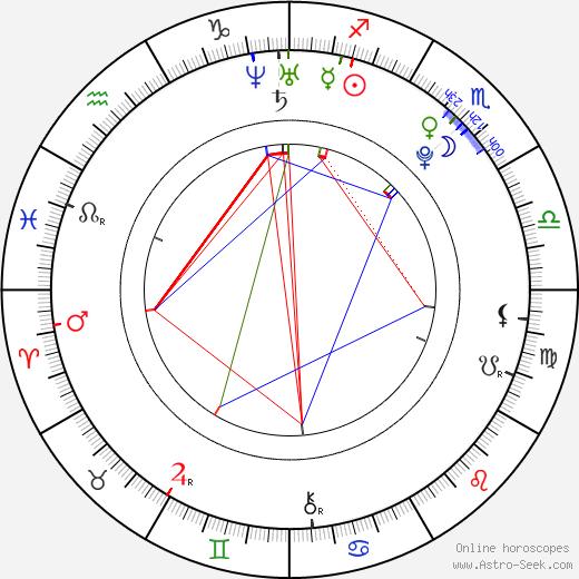Сабрина Уазани Sabrina Ouazani день рождения гороскоп, Sabrina Ouazani Натальная карта онлайн