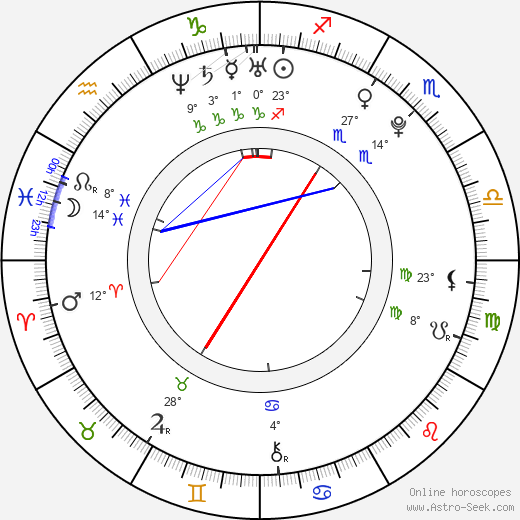 Shawn Dou birth chart, biography, wikipedia 2019, 2020