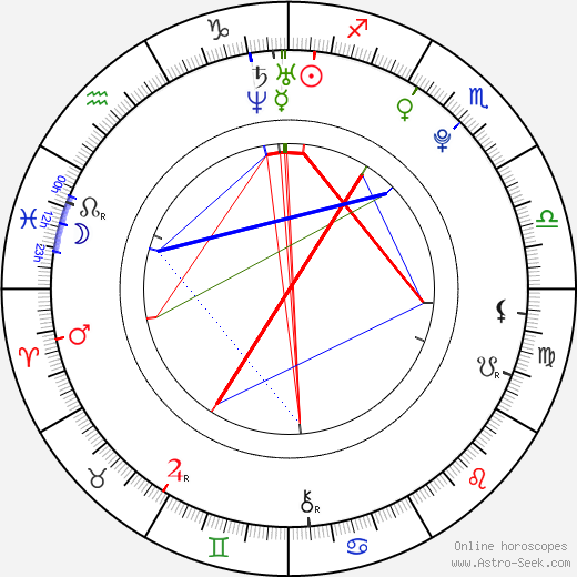 Shawn Dou birth chart, Shawn Dou astro natal horoscope, astrology