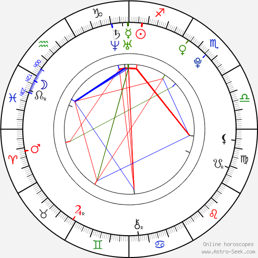 Tom Morris tema natale, oroscopo, Tom Morris oroscopi gratuiti, astrologia