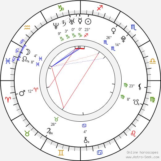 Vanessa Hudgens birth chart, biography, wikipedia 2019, 2020