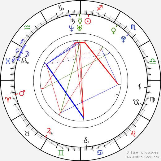 Vanessa Hudgens astro natal birth chart, Vanessa Hudgens horoscope, astrology