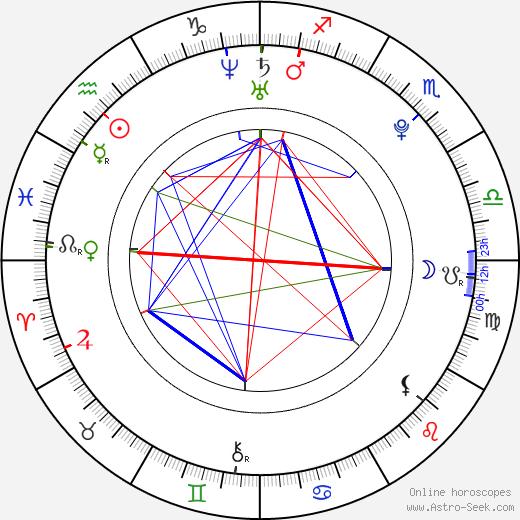 Anna Diop tema natale, oroscopo, Anna Diop oroscopi gratuiti, astrologia